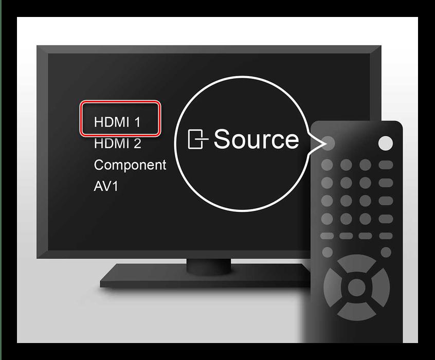 Установить HDMI как источник при подключении MacBook к телевизору