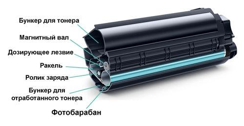 Устройство картриджа принтера с отображением фотобарабана